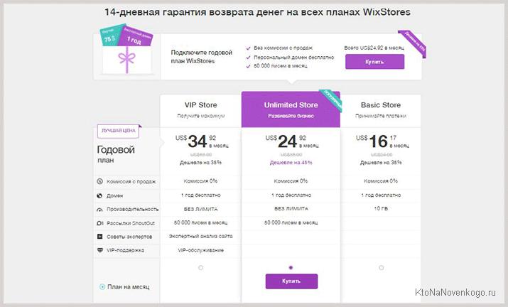 Расценки на платные услуги в Виксе