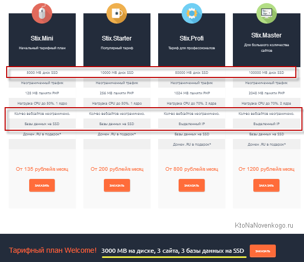Тарифы на WebStix