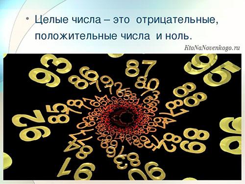 Что такое целые числа