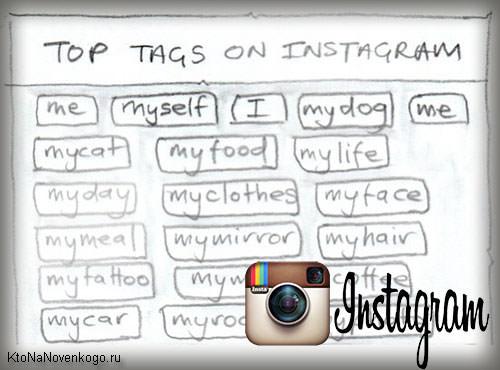 Коллаж из тегов Инстаграма