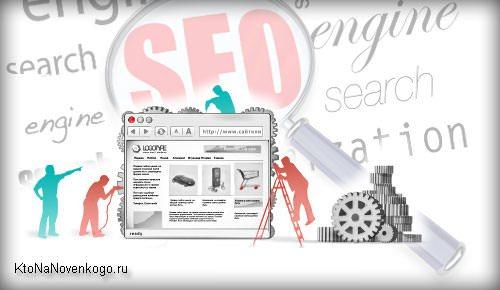 SEO для сайта