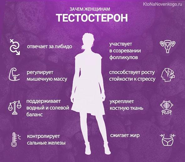 Женский