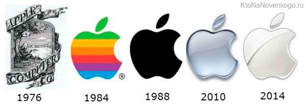 торговая марка Apple