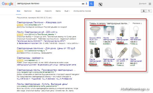 Товарные позиции в выдаче Google