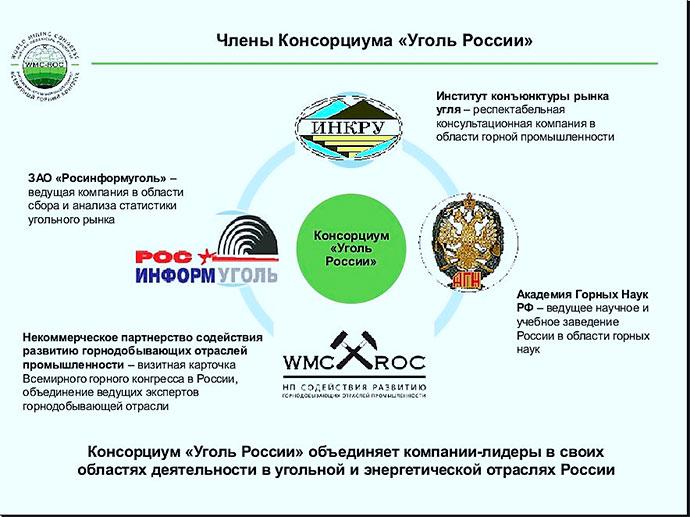 Уголь России