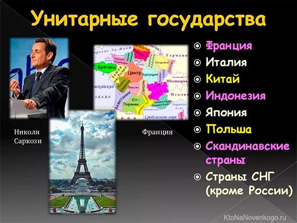 Список государств