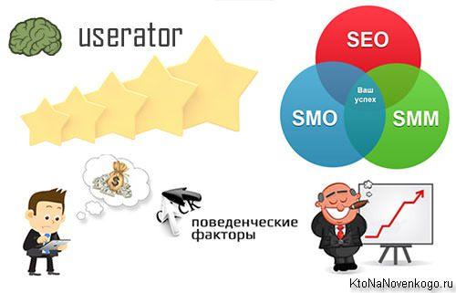 Логотип Юзератора и SMM продвижения
