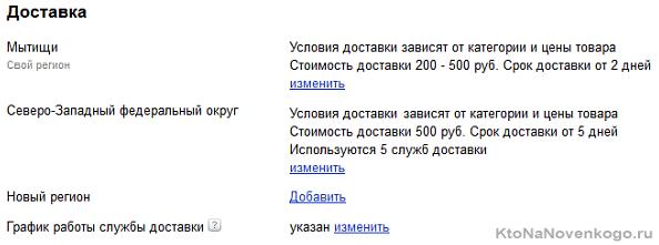 доставка товаров для заказа через Yandex Market