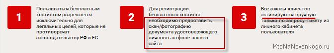 Условия предоставления места под сайт в Hostiman.ru