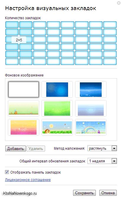 Визуальные закладки Яндекса для Mozilla Firefox, Google Chrome — как установить и настроить вкладки в популярных браузерах