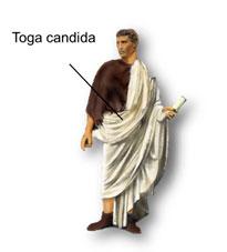 Кандида