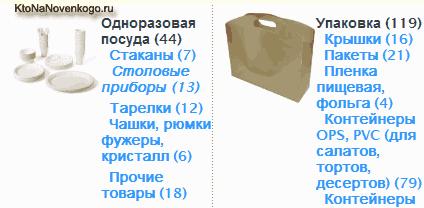 Модули вывода списка категорий в VirtueMart — добавляем картинки с помощью Category List и Frontpage Categories