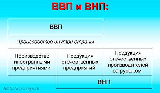 Отличия