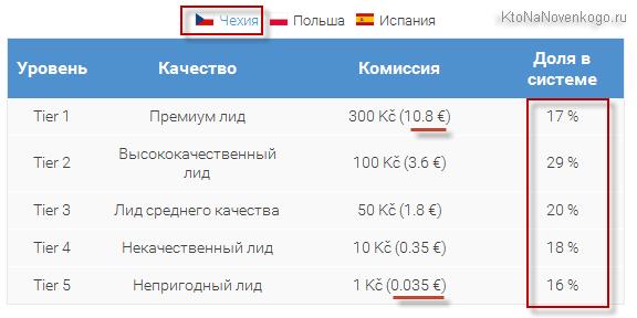 Оплата в Volsor