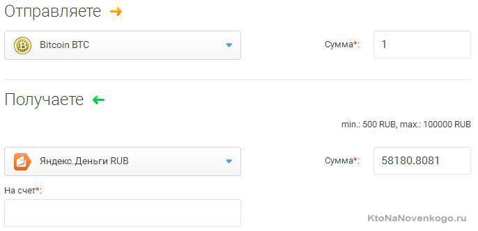 возможности для совершения транзакций из bitkoin в Яндекс деньги