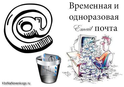 Временная почта и одноразовые Email-адреса без регистрации, а также бесплатные анонимные почтовые ящики