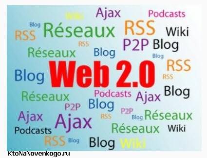 Коллаж на тему WEB 2.0