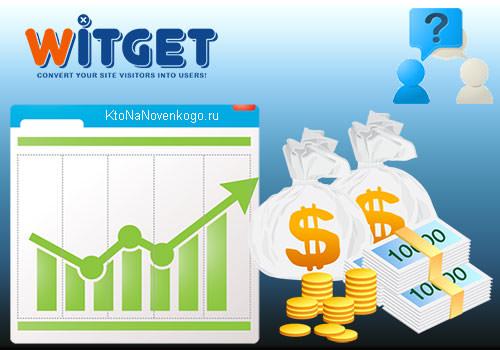 Заработок с партнерской программой от Witget.com по улучшению конверсии на коммерческих и информационных сайтах