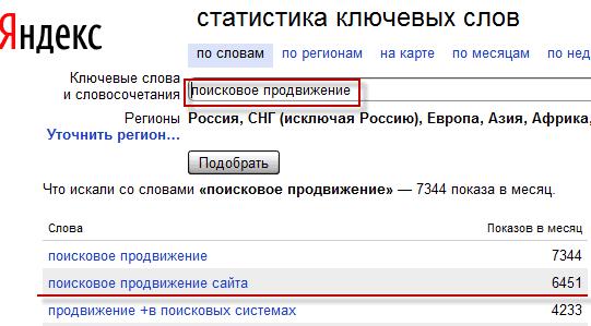 Яндекс - статистика ключевых слов