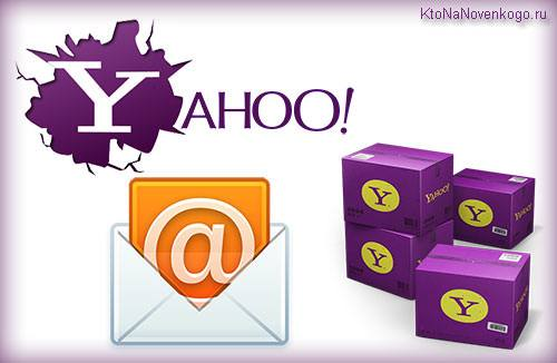 Коллаж из логотипов Яху