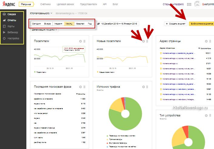 Онлайн сервисы для вебмастеров