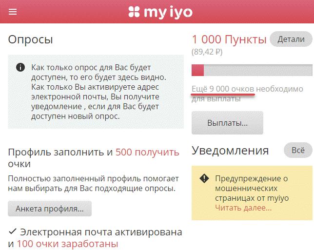 Заработок в MYIYO