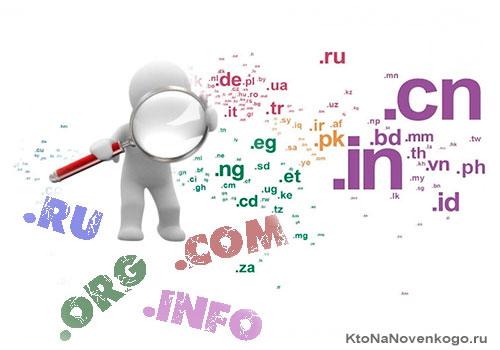 Зарегистрировать домен в Рег.ру