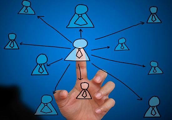 Централизованная схема управление предприятием