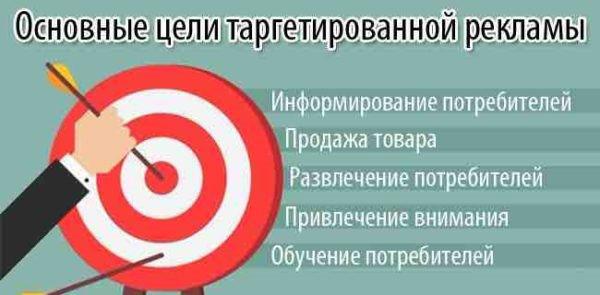 Основные цели таргетированной рекламы