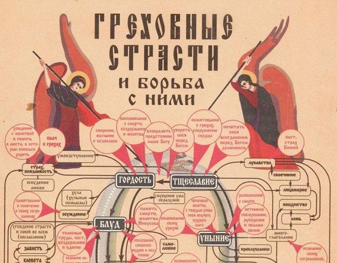 Греховные страсти оформленные в виде инфографики