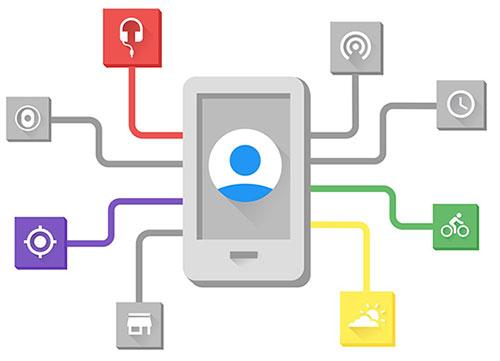 Приложения и их взаимосвязь
