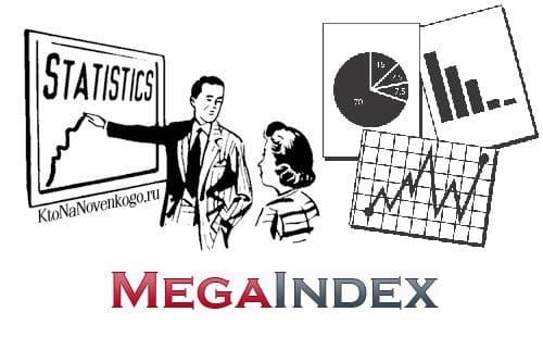 Купить ссылки мегаиндекс