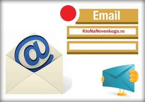 378df3de76b7 Емайл почта — регистрация, выбор Эмейл-адреса, как войти в свой ящик и как  просмотреть входящие письма на вашей странице