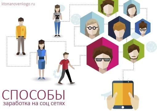 Заработок онлайн через соц сети обычный заработок в интернете